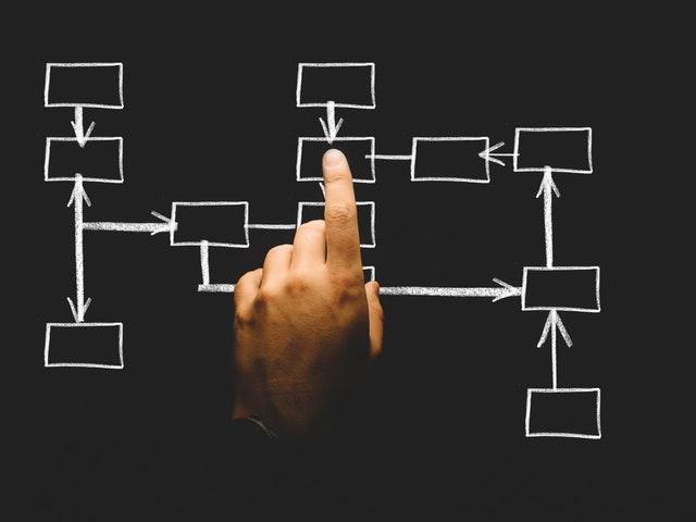 Mapeando o PCI DSS para o Framework de cybersegurança do
